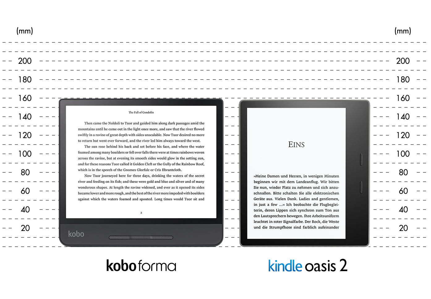 Forma New Kobo reader: The Forma/Shape - Page 15